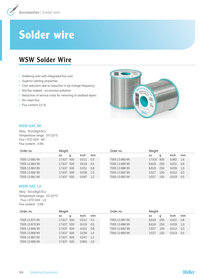 INTAKE STACK Accessory Type Soldering Fume Extraction For Use With Weller Zero Smog 4V Fume extracti